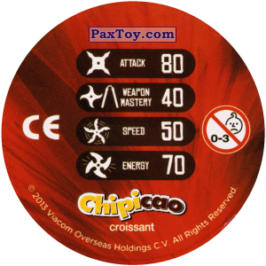 PaxToy.com - 34_RAPH (Сторна-back) из Chipicao: Teenage Mutant Ninja Turtles